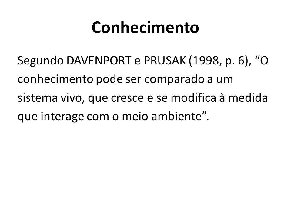 Conhecimento Segundo DAVENPORT e PRUSAK (1998, p. 6), O conhecimento pode ser comparado a um sistema vivo, que cresce e se modifica à medida que inter