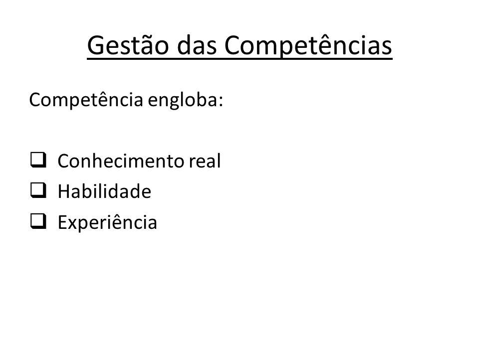 Gestão das Competências Competência engloba: Conhecimento real Habilidade Experiência