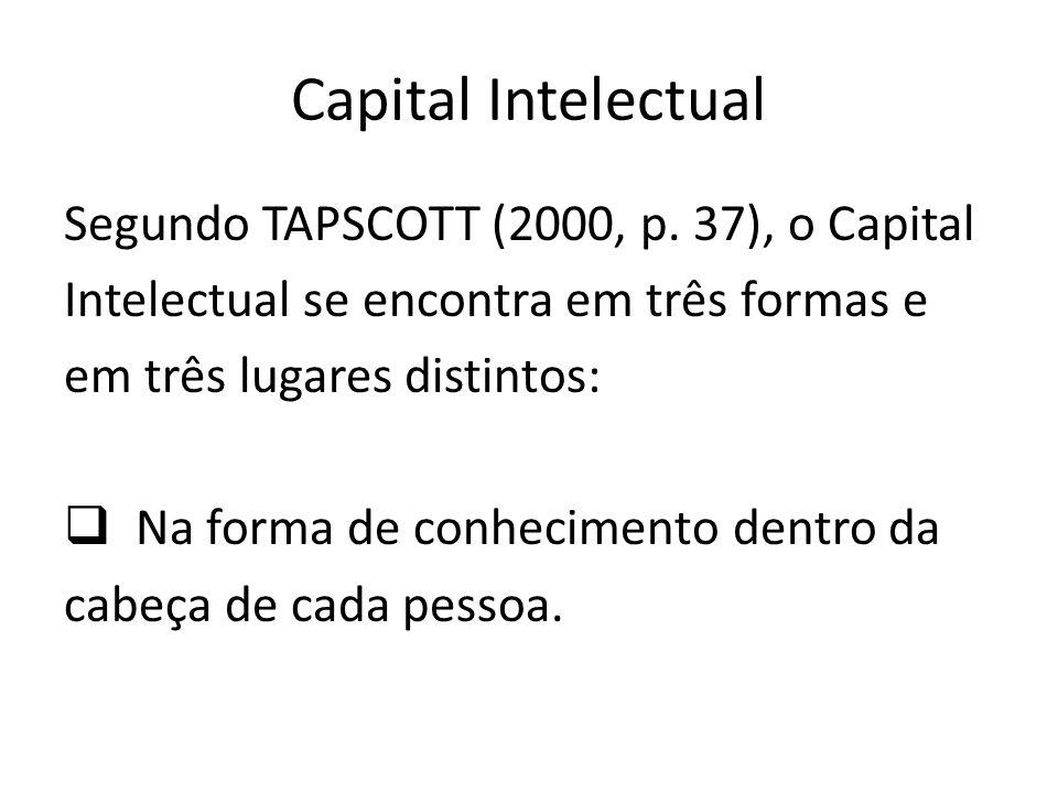 Capital Intelectual Segundo TAPSCOTT (2000, p. 37), o Capital Intelectual se encontra em três formas e em três lugares distintos: Na forma de conhecim