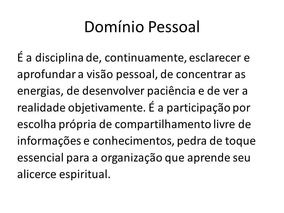 Domínio Pessoal É a disciplina de, continuamente, esclarecer e aprofundar a visão pessoal, de concentrar as energias, de desenvolver paciência e de ve