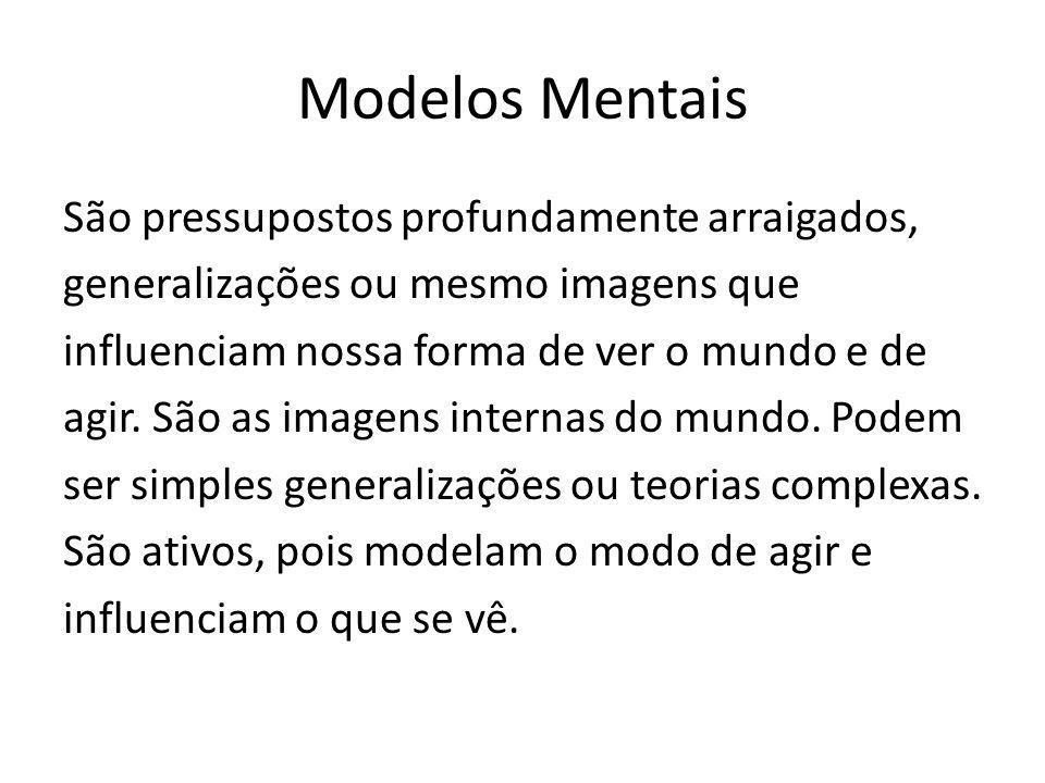 Modelos Mentais São pressupostos profundamente arraigados, generalizações ou mesmo imagens que influenciam nossa forma de ver o mundo e de agir.