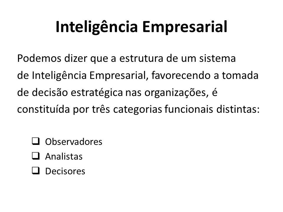 Inteligência Empresarial Podemos dizer que a estrutura de um sistema de Inteligência Empresarial, favorecendo a tomada de decisão estratégica nas organizações, é constituída por três categorias funcionais distintas: Observadores Analistas Decisores