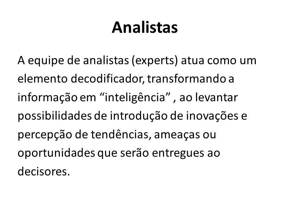 Analistas A equipe de analistas (experts) atua como um elemento decodificador, transformando a informação em inteligência, ao levantar possibilidades de introdução de inovações e percepção de tendências, ameaças ou oportunidades que serão entregues ao decisores.