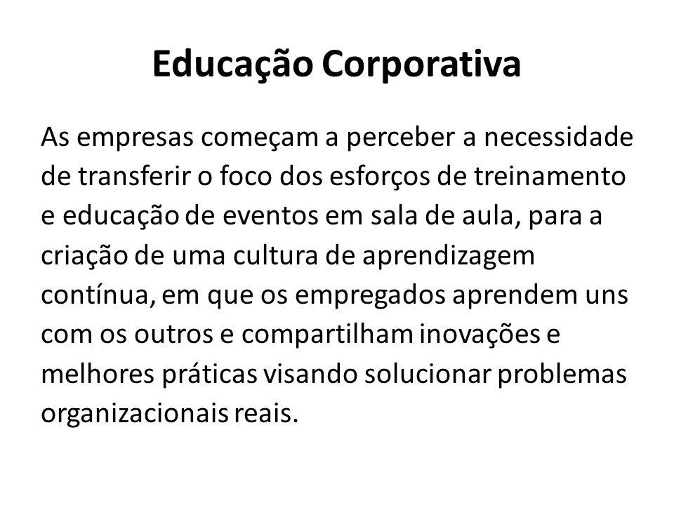 Educação Corporativa As empresas começam a perceber a necessidade de transferir o foco dos esforços de treinamento e educação de eventos em sala de au