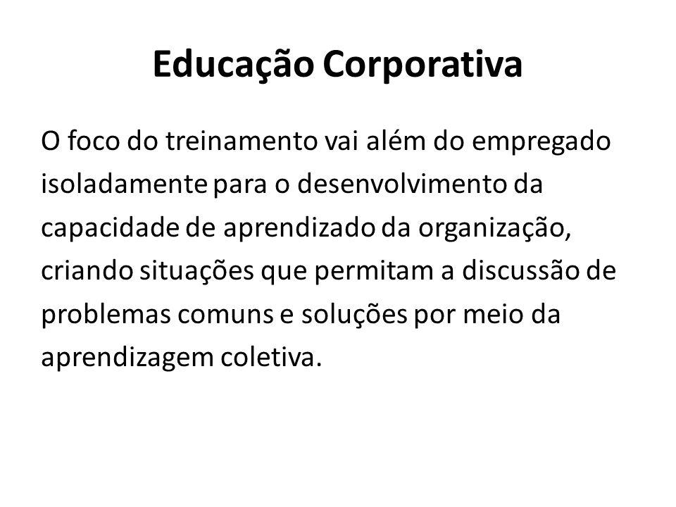Educação Corporativa O foco do treinamento vai além do empregado isoladamente para o desenvolvimento da capacidade de aprendizado da organização, criando situações que permitam a discussão de problemas comuns e soluções por meio da aprendizagem coletiva.