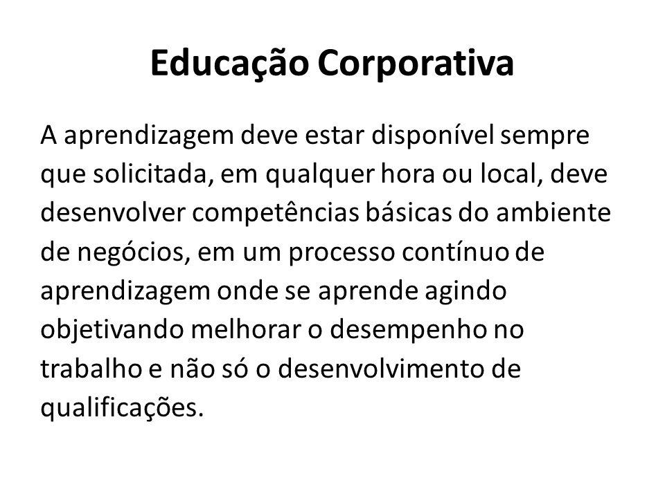 Educação Corporativa A aprendizagem deve estar disponível sempre que solicitada, em qualquer hora ou local, deve desenvolver competências básicas do a