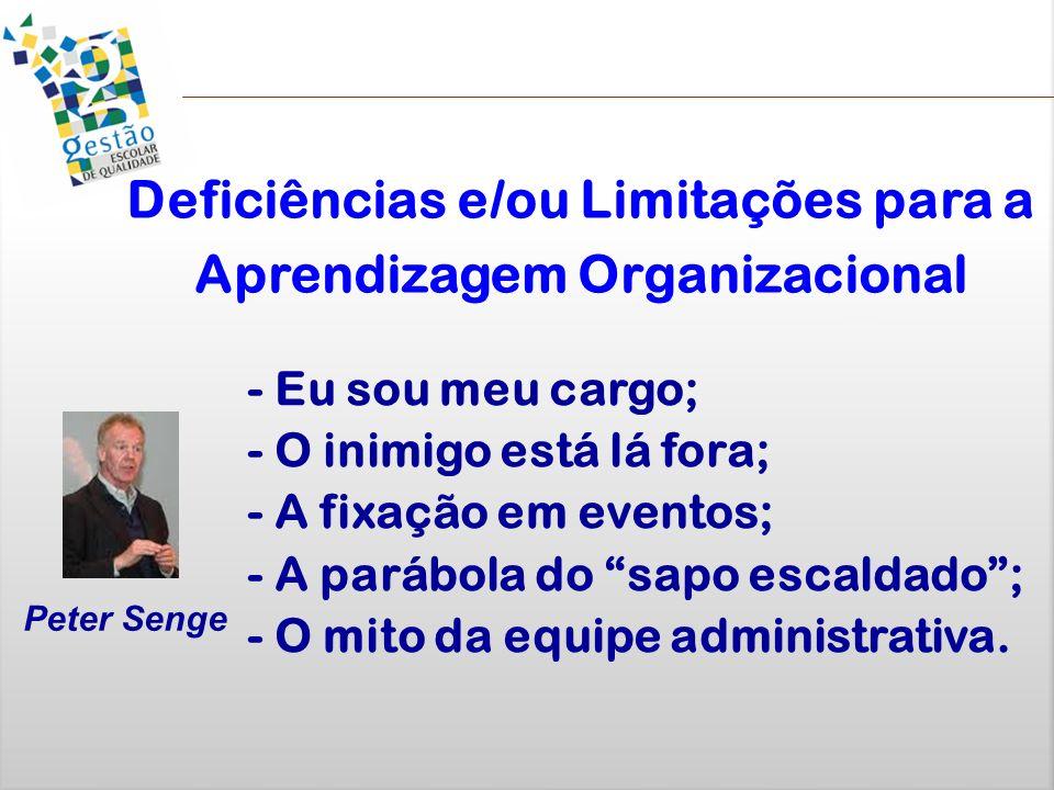 Deficiências e/ou Limitações para a Aprendizagem Organizacional - Eu sou meu cargo; - O inimigo está lá fora; - A fixação em eventos; - A parábola do