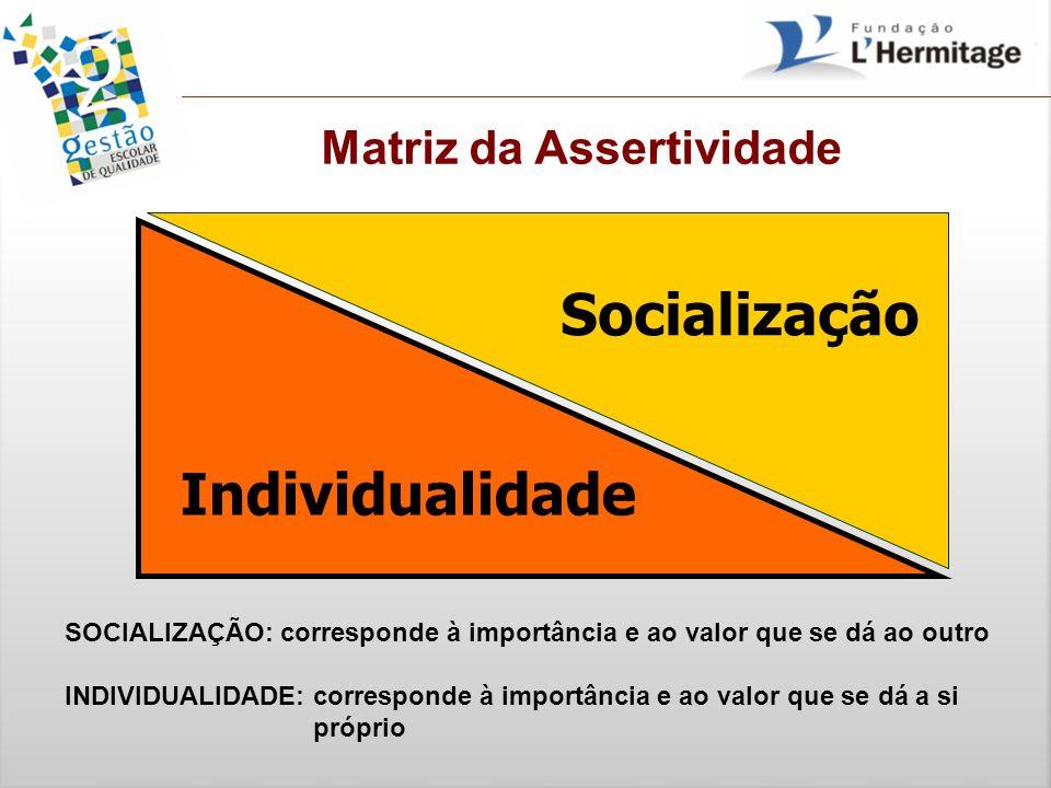 Socialização Individualidade SOCIALIZAÇÃO: corresponde à importância e ao valor que se dá ao outro INDIVIDUALIDADE: corresponde à importância e ao val