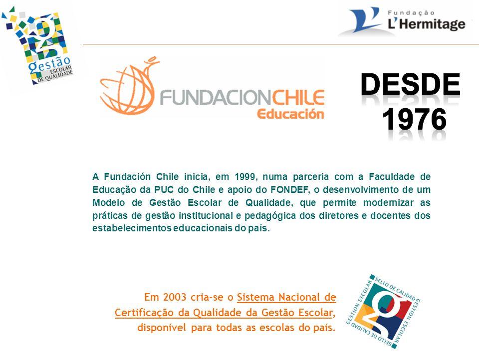 A Fundación Chile inicia, em 1999, numa parceria com a Faculdade de Educação da PUC do Chile e apoio do FONDEF, o desenvolvimento de um Modelo de Gest