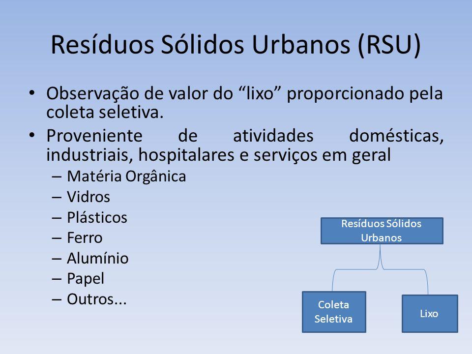 Resíduos Sólidos Urbanos (RSU) Observação de valor do lixo proporcionado pela coleta seletiva.