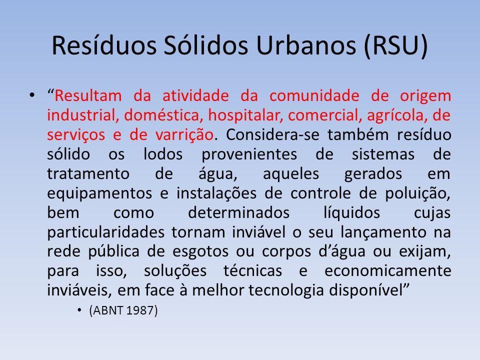 Resíduos Sólidos Urbanos (RSU) Resultam da atividade da comunidade de origem industrial, doméstica, hospitalar, comercial, agrícola, de serviços e de varrição.