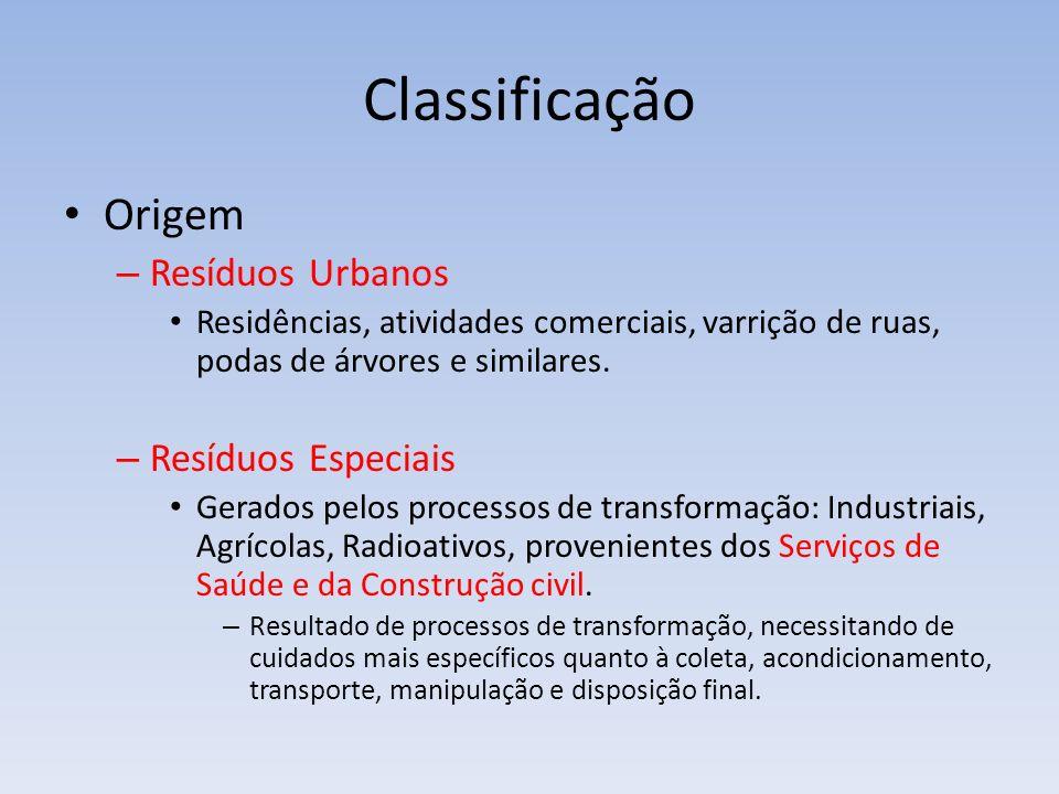 Classificação Características Físicas (NBR 10.004): – Classe I – Materiais Perigosos – Classe II – Materiais Não Inertes São basicamente os resíduos com as características do lixo doméstico.