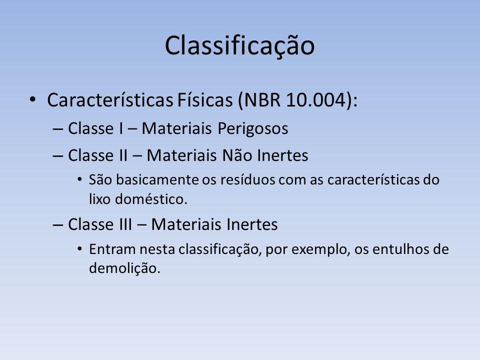 Dados e Informações O que se recicla no Brasil – 1,5% dos resíduos orgânicos domésticos para compostagem – 24% do óleo lubrificante (dados de 2004) – 47% da resina plástica PET - polietileno tereftalato (dados de 2005) – 45% das embalagens de vidro – 79% do volume total de papelão ondulado – 89% das latas de alumínio – 35% do pape – l23% de embalagens longa-vida (dados de 2005) – 47% de papel (dados de 2005) – 96,2% de latas de alumínio (dados de 2005)