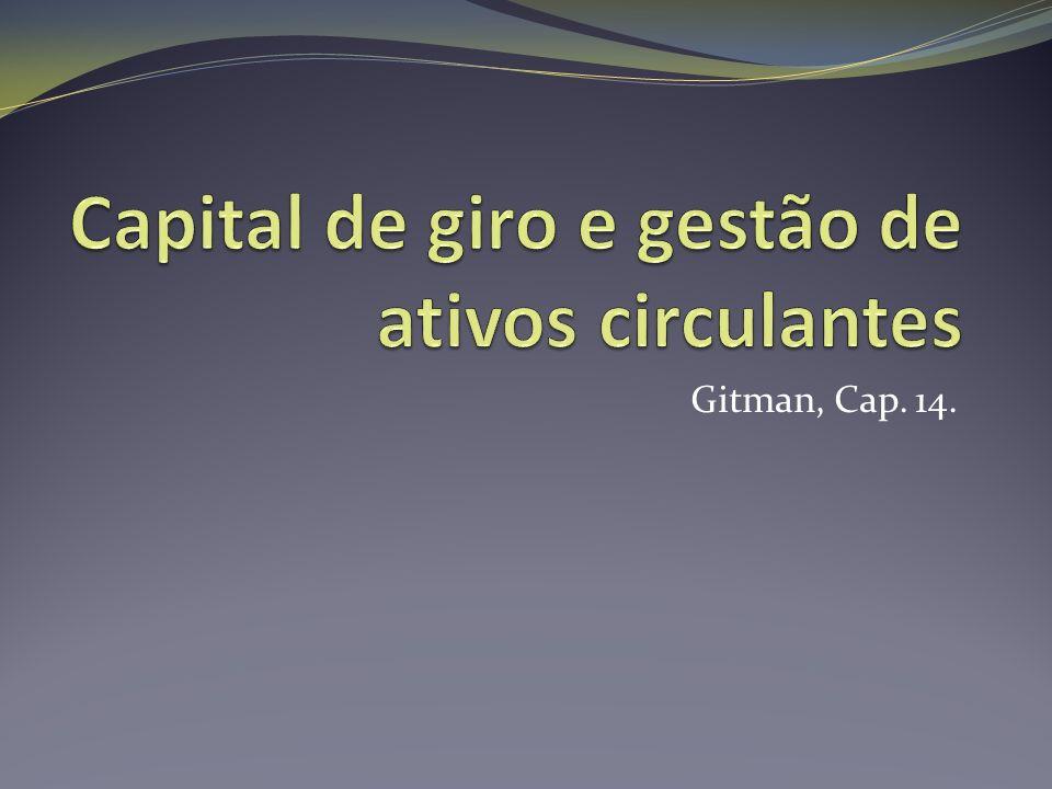 Financiamento do CCC Se as vendas de uma empresa forem constantes, então seu investimento em ativos operacionais também será constante e a empresa terá exigências de financiamento permanentes.
