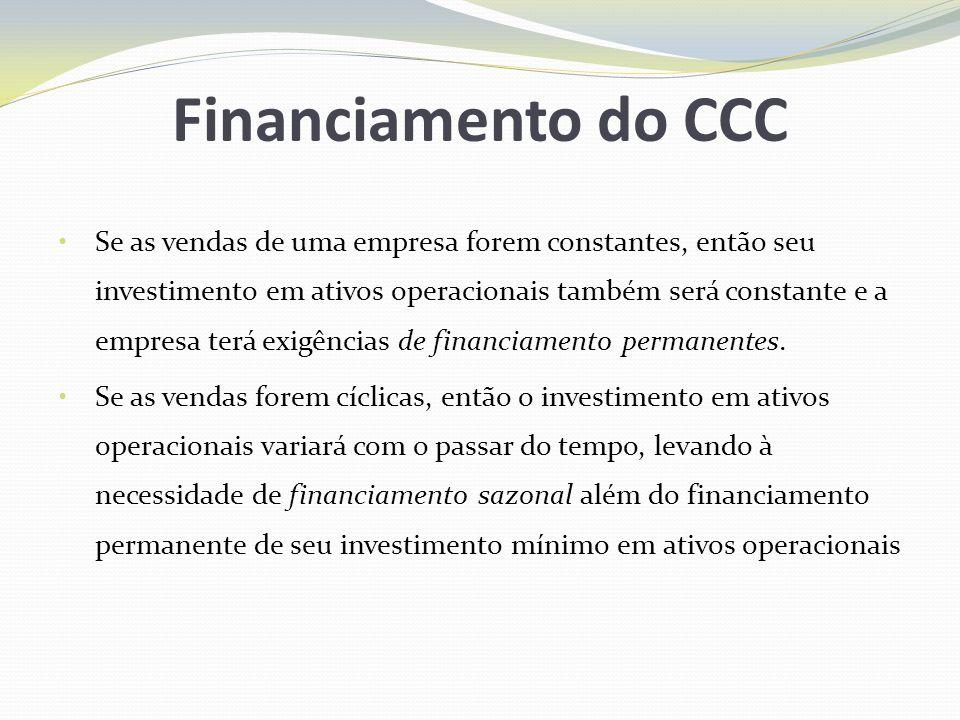 Financiamento do CCC Se as vendas de uma empresa forem constantes, então seu investimento em ativos operacionais também será constante e a empresa ter