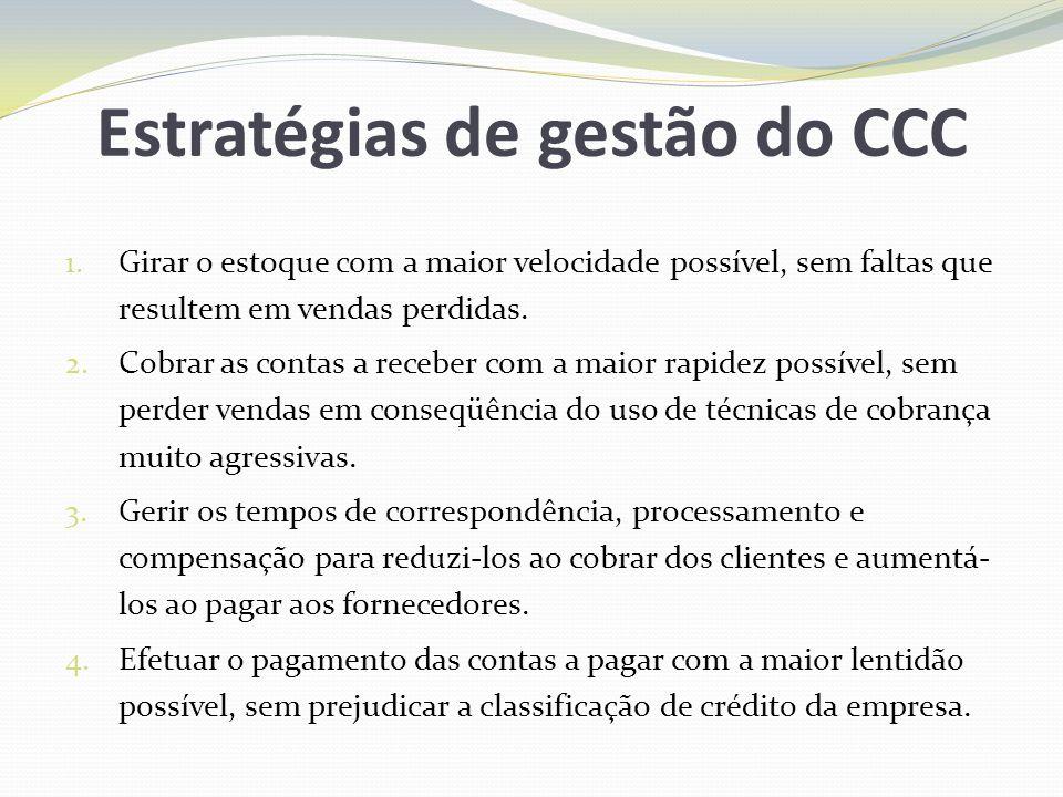 Estratégias de gestão do CCC 1. Girar o estoque com a maior velocidade possível, sem faltas que resultem em vendas perdidas. 2. Cobrar as contas a rec