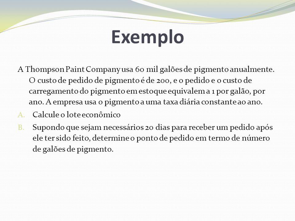 Exemplo A Thompson Paint Company usa 60 mil galões de pigmento anualmente. O custo de pedido de pigmento é de 200, e o pedido e o custo de carregament