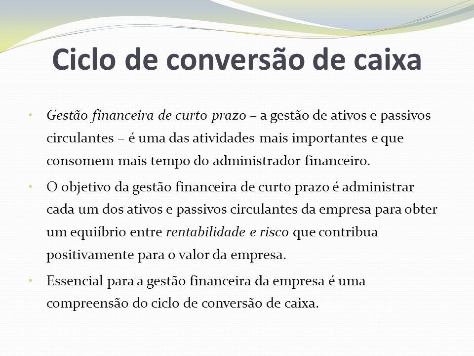 Ciclo de conversão de caixa Representa o tempo pelo qual os recursos da empresa ficam aplicados.