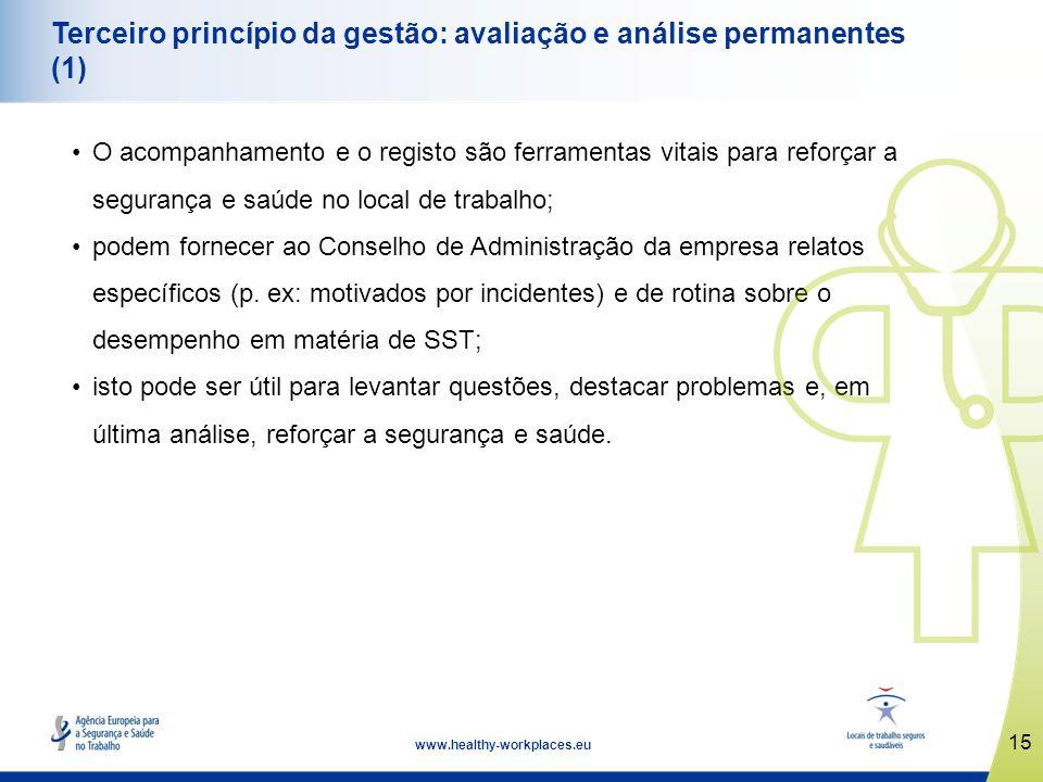 15 www.healthy-workplaces.eu Terceiro princípio da gestão: avaliação e análise permanentes (1) O acompanhamento e o registo são ferramentas vitais par