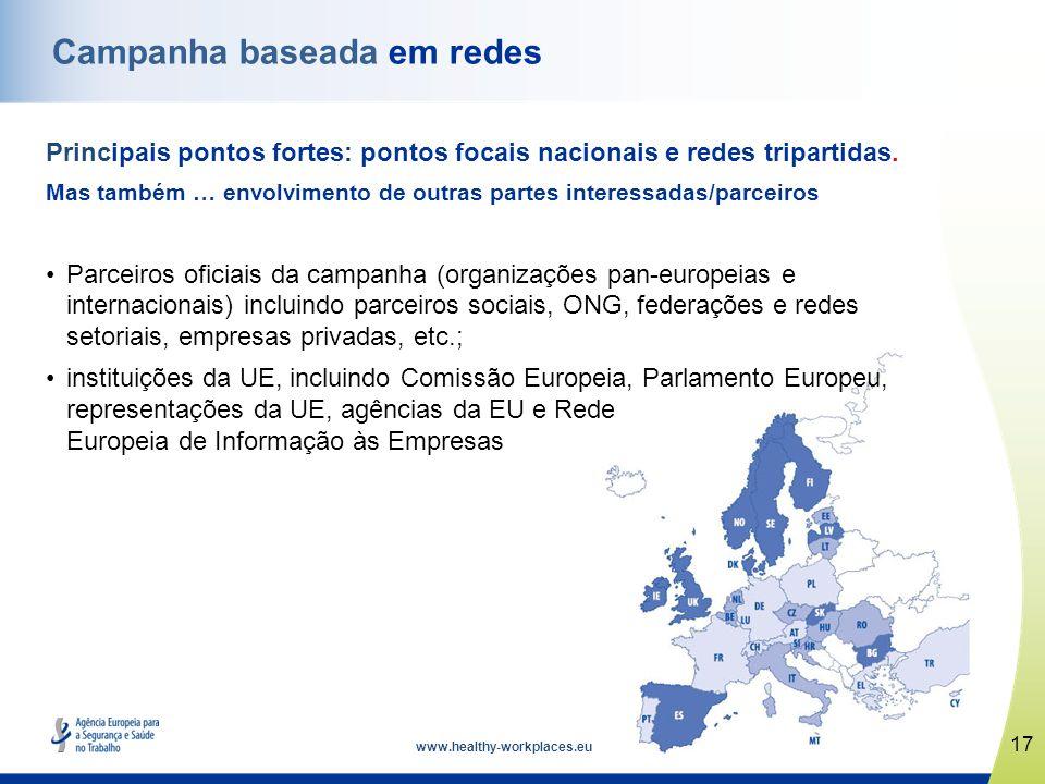 www.healthy-workplaces.eu Principais pontos fortes: pontos focais nacionais e redes tripartidas. Mas também … envolvimento de outras partes interessad