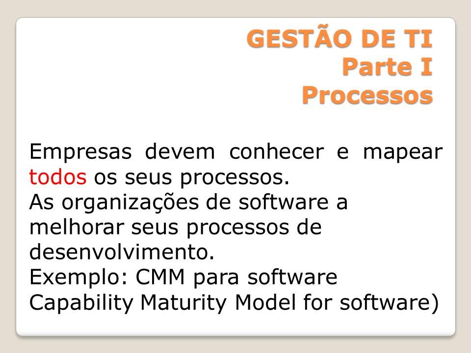 GESTÃO DE TI Parte I Processos Empresas devem conhecer e mapear todos os seus processos. As organizações de software a melhorar seus processos de dese