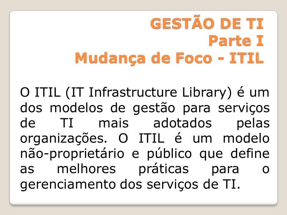 GESTÃO DE TI Parte I Mudança de Foco - ITIL O ITIL (IT Infrastructure Library) é um dos modelos de gestão para serviços de TI mais adotados pelas orga