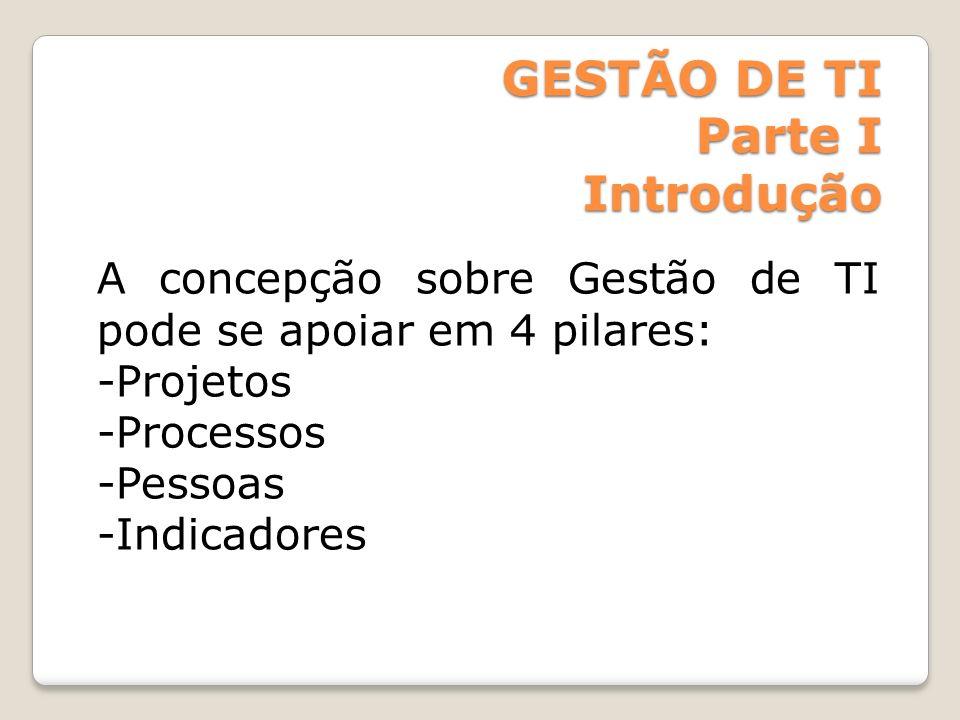 GESTÃO DE TI Parte I Introdução A concepção sobre Gestão de TI pode se apoiar em 4 pilares: -Projetos -Processos -Pessoas -Indicadores