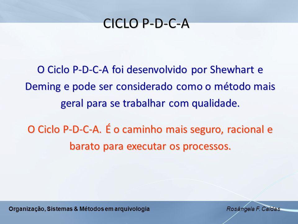 Organização, Sistemas & Métodos em arquivologia Rosângela F. Caldas CICLO P-D-C-A O Ciclo P-D-C-A foi desenvolvido por Shewhart e Deming e pode ser co