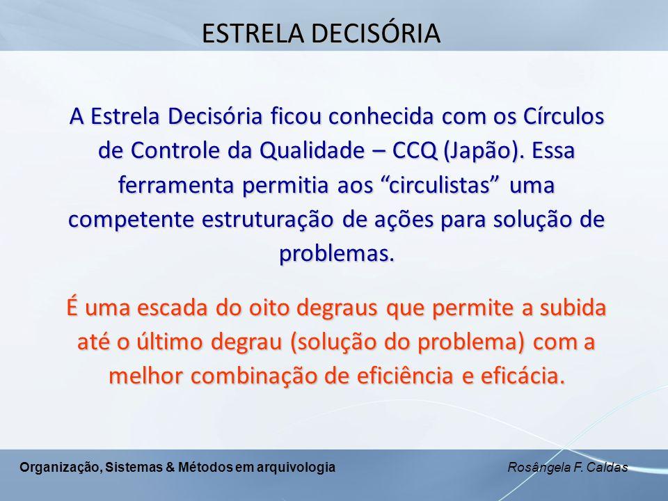 Organização, Sistemas & Métodos em arquivologia Rosângela F. Caldas ESTRELA DECISÓRIA A Estrela Decisória ficou conhecida com os Círculos de Controle