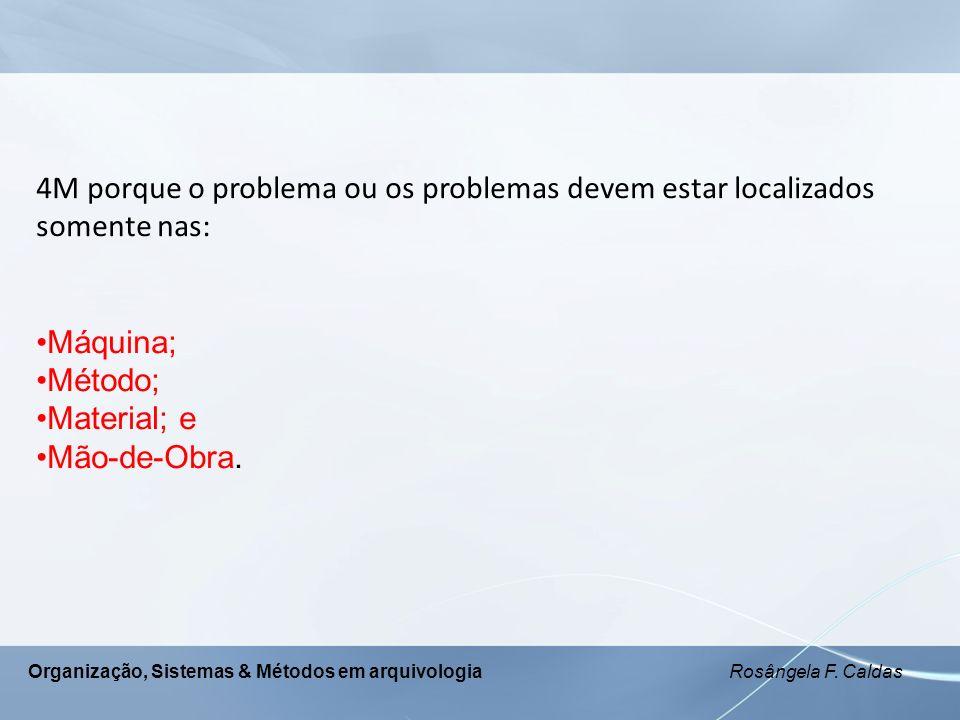 Organização, Sistemas & Métodos em arquivologia Rosângela F. Caldas 4M porque o problema ou os problemas devem estar localizados somente nas: Máquina;