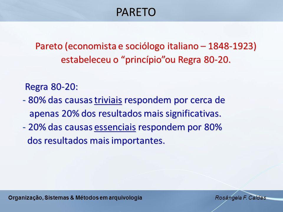 Organização, Sistemas & Métodos em arquivologia Rosângela F. CaldasPARETO Pareto (economista e sociólogo italiano – 1848-1923) estabeleceu o princípio