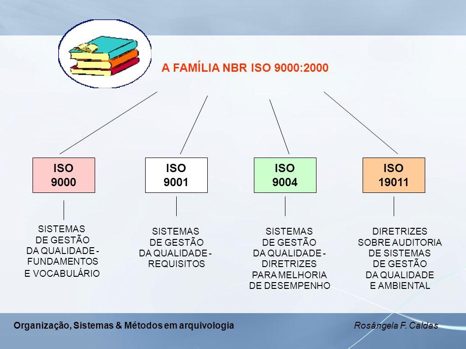 Organização, Sistemas & Métodos em arquivologia Rosângela F. Caldas A FAMÍLIA NBR ISO 9000:2000 ISO 9000 ISO 9001 ISO 9004 ISO 19011 SISTEMAS DE GESTÃ