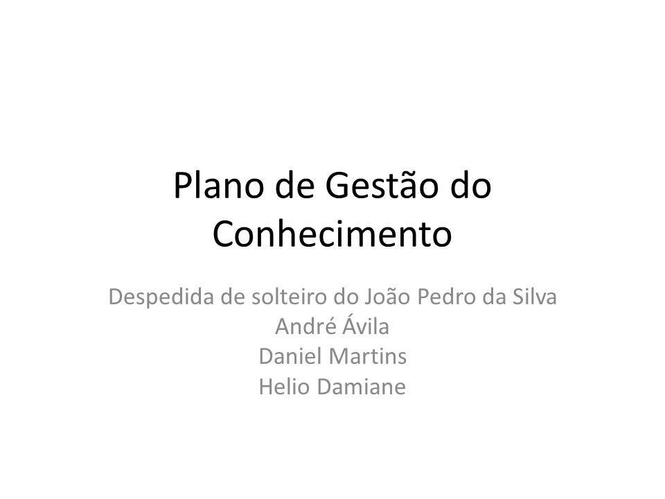 Plano de Gestão do Conhecimento Despedida de solteiro do João Pedro da Silva André Ávila Daniel Martins Helio Damiane