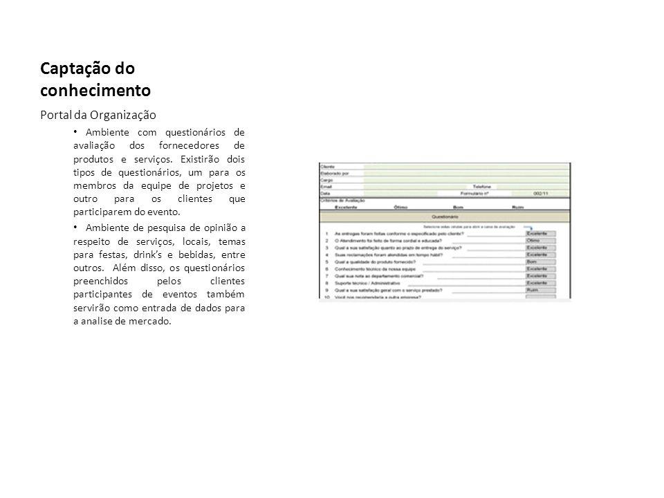 Captação do conhecimento Portal da Organização Ambiente com questionários de avaliação dos fornecedores de produtos e serviços. Existirão dois tipos d