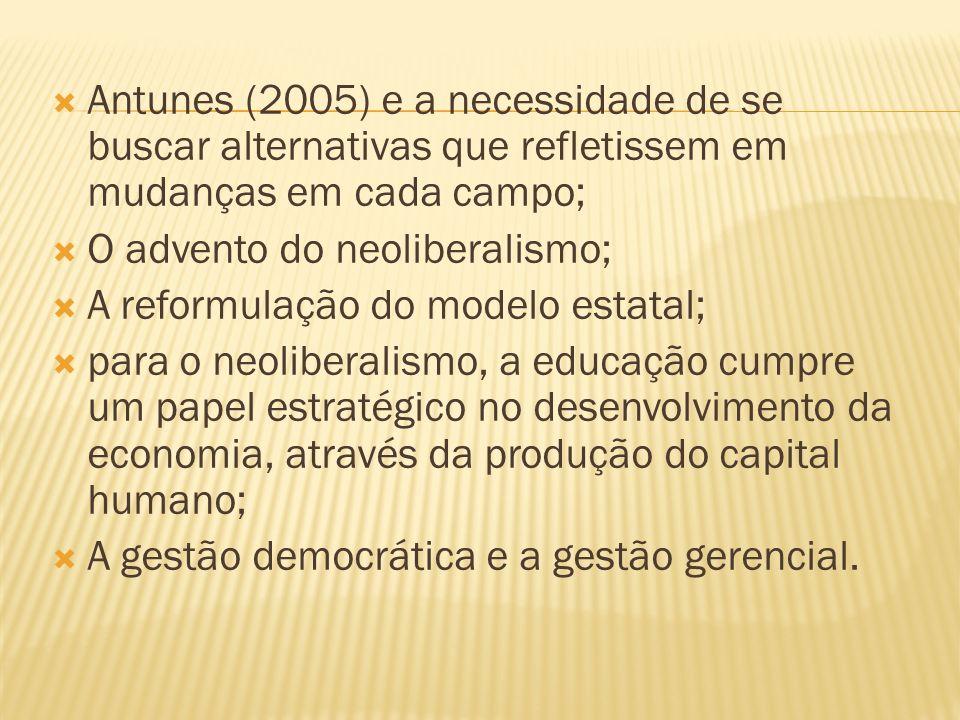 Antunes (2005) e a necessidade de se buscar alternativas que refletissem em mudanças em cada campo; O advento do neoliberalismo; A reformulação do mod
