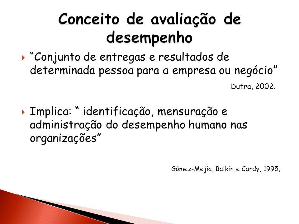 Conjunto de entregas e resultados de determinada pessoa para a empresa ou negócio Dutra, 2002. Implica: identificação, mensuração e administração do d