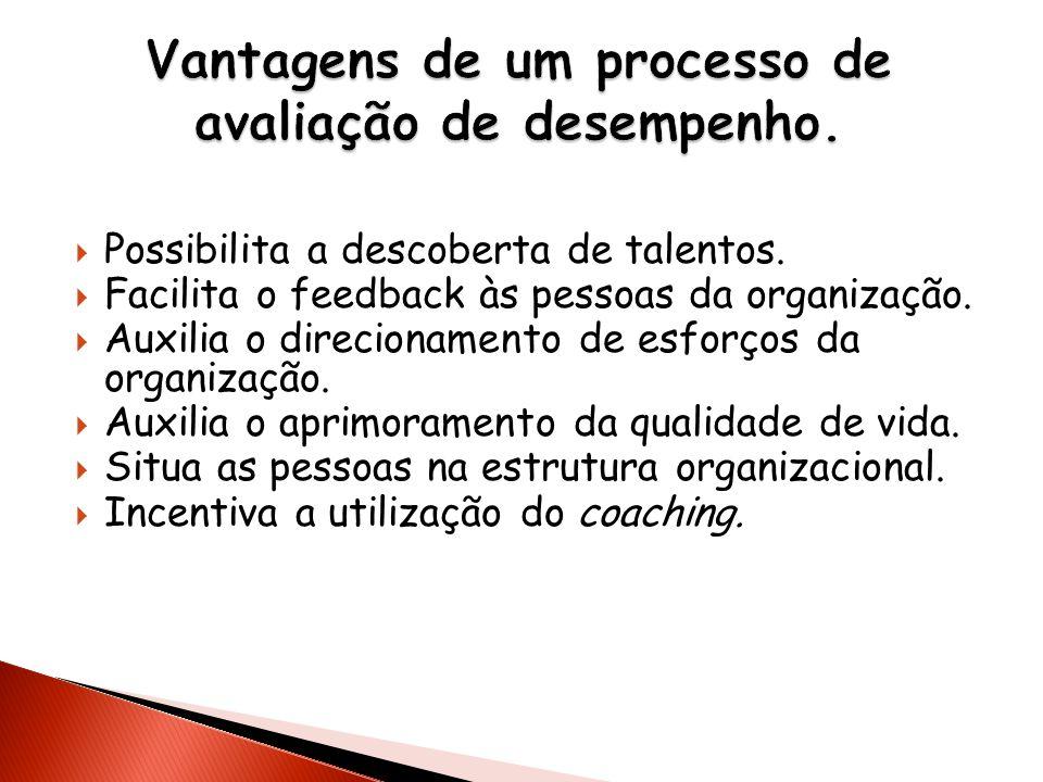 Possibilita a descoberta de talentos. Facilita o feedback às pessoas da organização. Auxilia o direcionamento de esforços da organização. Auxilia o ap