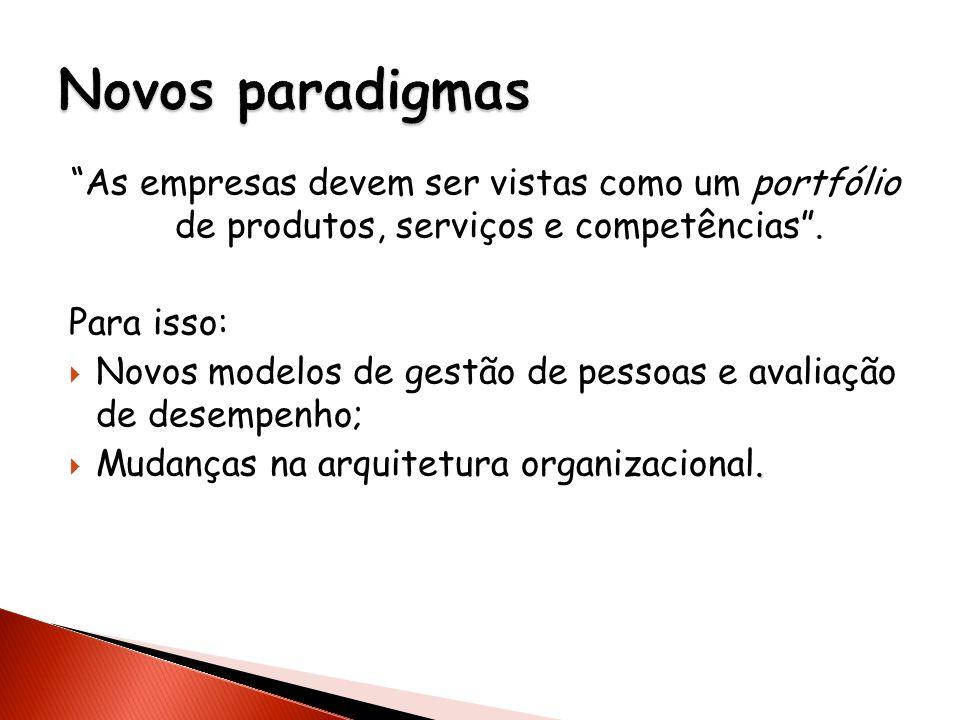 Critérios de avaliação: Confiabilidade – mesmas condições de aplicação deve apresentar resultados iguais.