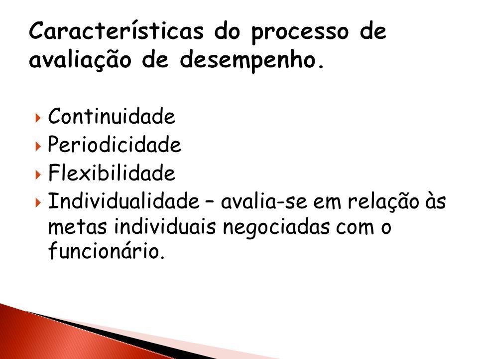 Continuidade Periodicidade Flexibilidade Individualidade – avalia-se em relação às metas individuais negociadas com o funcionário.