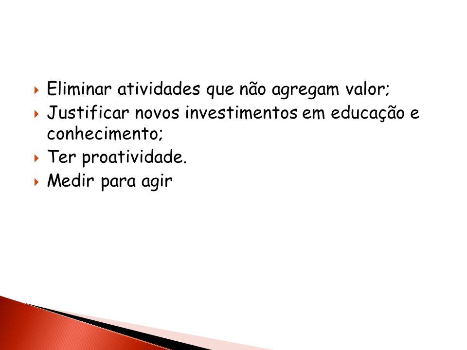 Eliminar atividades que não agregam valor; Justificar novos investimentos em educação e conhecimento; Ter proatividade. Medir para agir