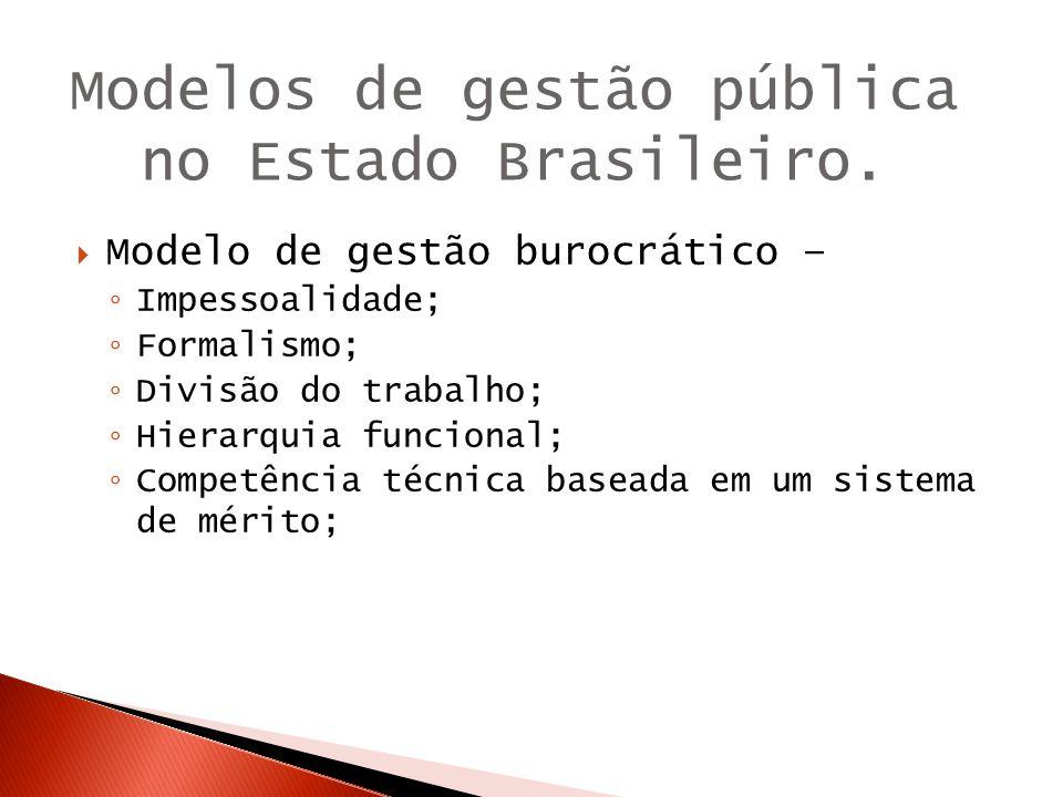 Silva, Mateus de Oliveira.Gestão de Pessoas Através do Sistema de Competências.