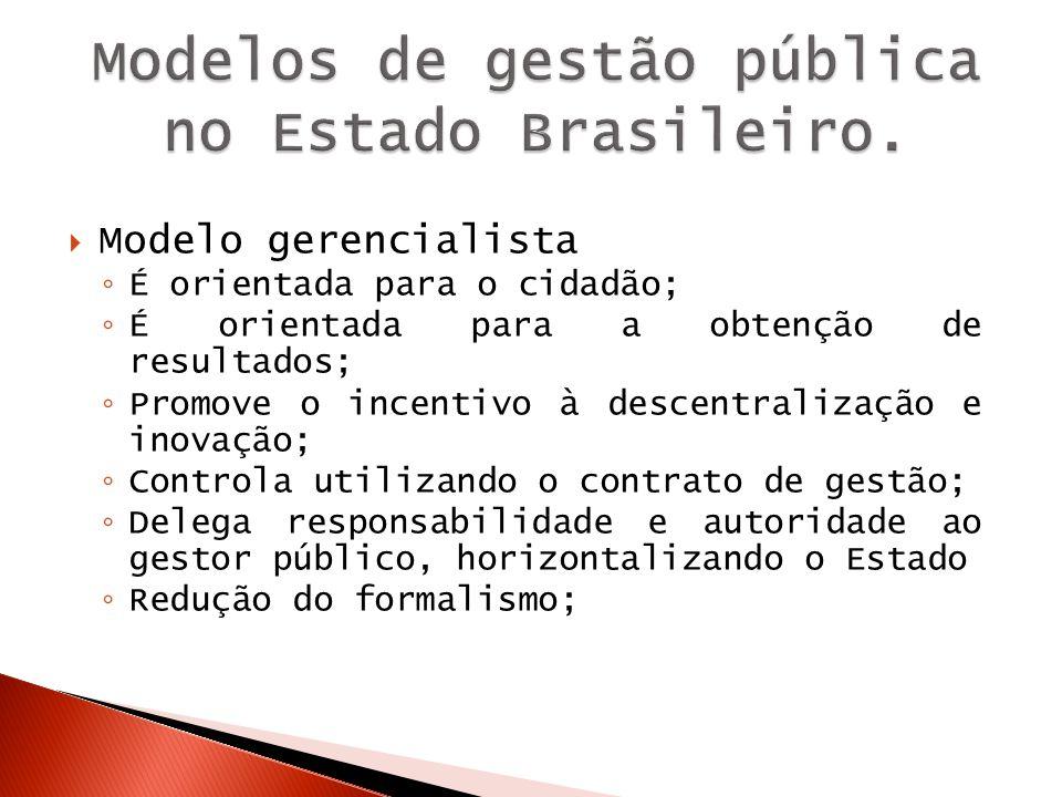 O PRÓPRIO INDIVÍDUO GERENTE COMISSÃO DE AVALIA- ÇÃO ÓRGÃO DE GESTÃO DE PESSOAL EQUIPE DE TRABALHO