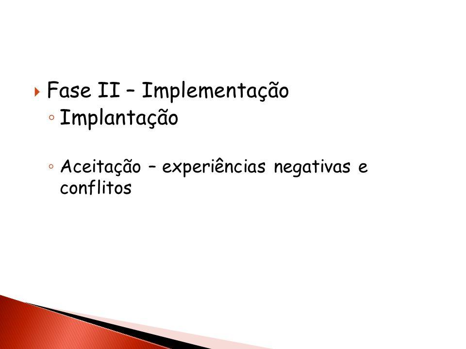 Fase II – Implementação Implantação Aceitação – experiências negativas e conflitos