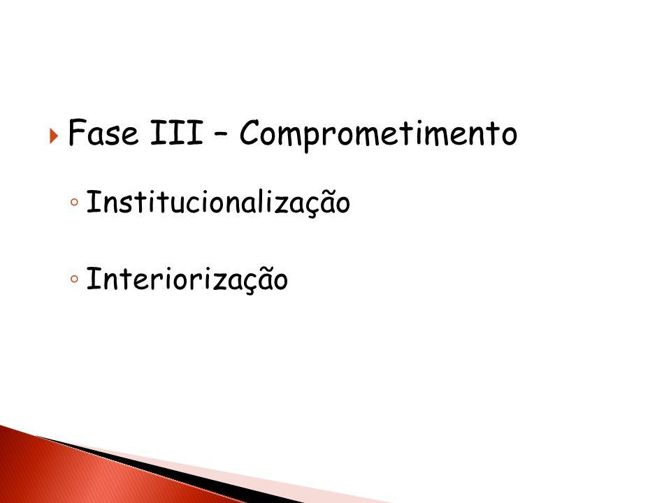 Fase III – Comprometimento Institucionalização Interiorização