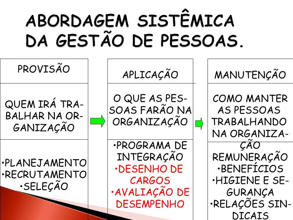 AS ORGANIZAÇÕES E AS PESSOAS QUE NELAS TRABALHAM ESTÃO EM CONSTANTE MUDANÇA.