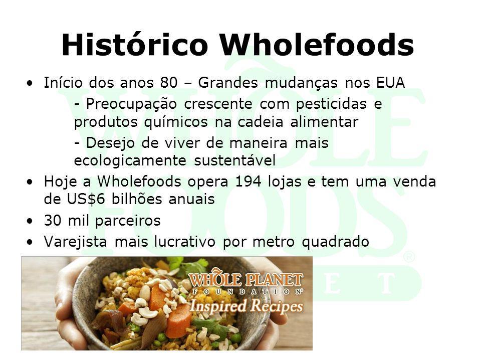 Histórico Wholefoods Início dos anos 80 – Grandes mudanças nos EUA - Preocupação crescente com pesticidas e produtos químicos na cadeia alimentar - De