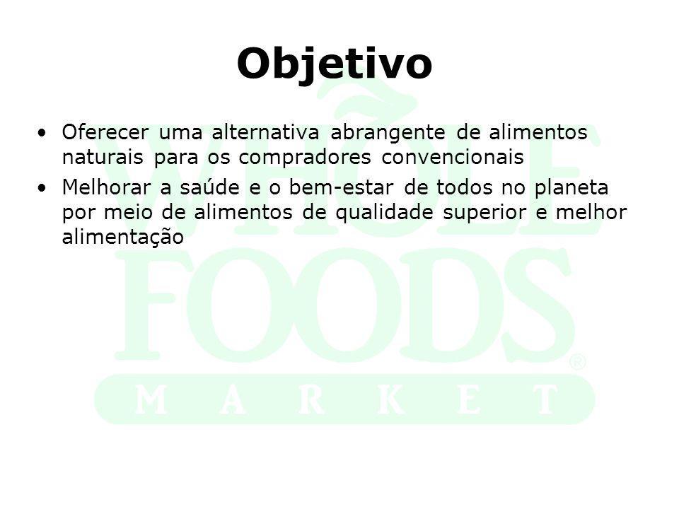 Objetivo Oferecer uma alternativa abrangente de alimentos naturais para os compradores convencionais Melhorar a saúde e o bem-estar de todos no planet