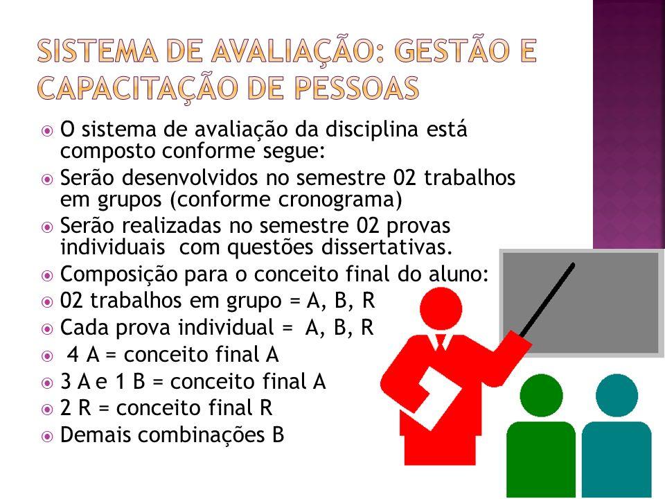 O sistema de avaliação da disciplina está composto conforme segue: Serão desenvolvidos no semestre 02 trabalhos em grupos (conforme cronograma) Serão
