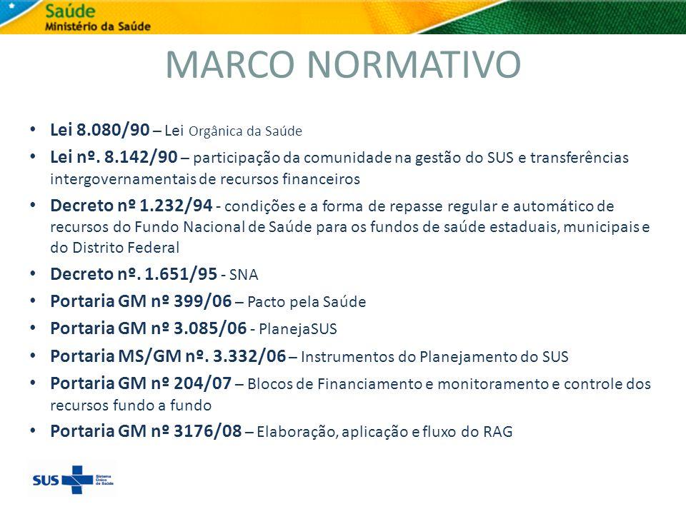 MARCO NORMATIVO Portaria GM nº 2046/09 – TAS Art.13.