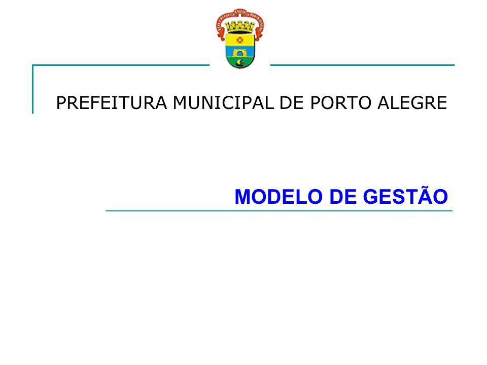 PREFEITURA MUNICIPAL DE PORTO ALEGRE MODELO DE GESTÃO